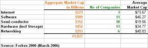 Market_cap_2_3